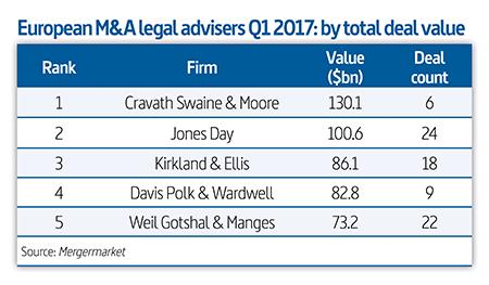 Advisers-Q1-2017_Europe
