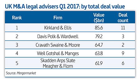 Advisers-Q1-2017_UK